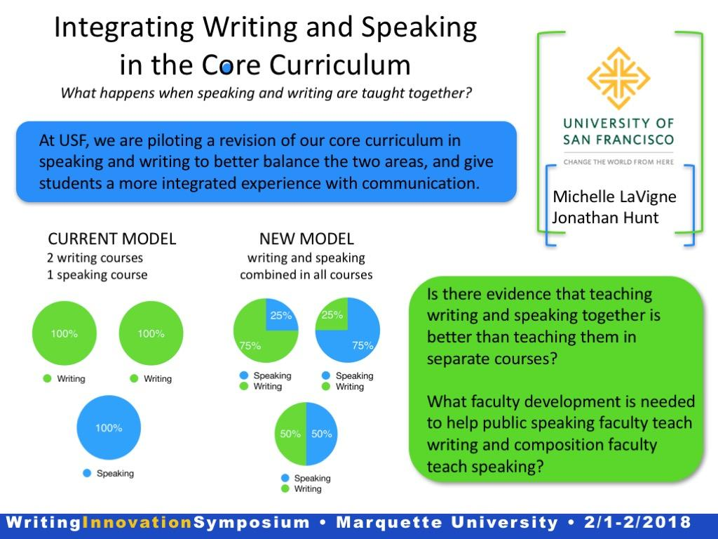 integrating writing and speaking in the core curriculum