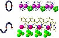 Silver coordination chemistry of dipyrazolyl-based systems