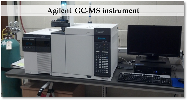 GC-MS: Equipment