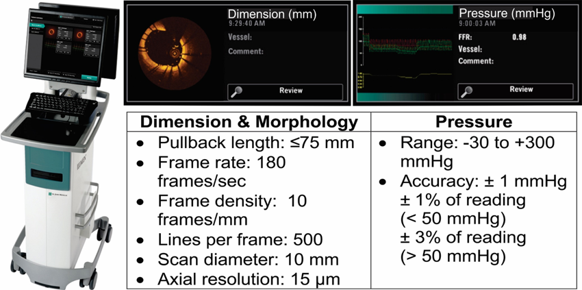 Optical Coherence Tomography (OCT) and Pressure Measurement System