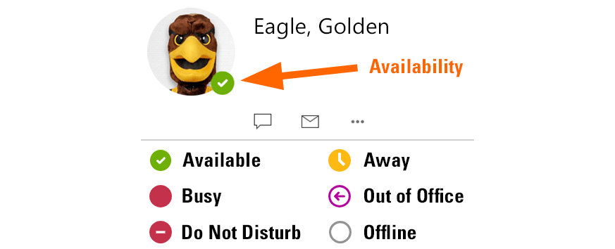 Availability icons